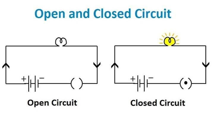 And Closed Circuit Draw Diagram For