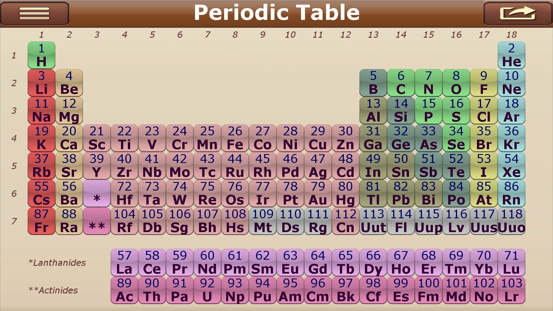 59 Element In Peroodic Table Brainly