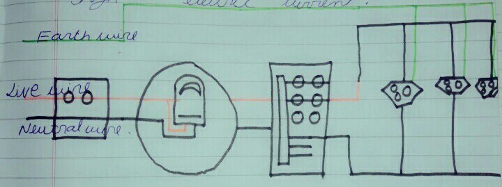 Draw The Diagram Of Domestic Electric Circuit And Explain It Brainly In
