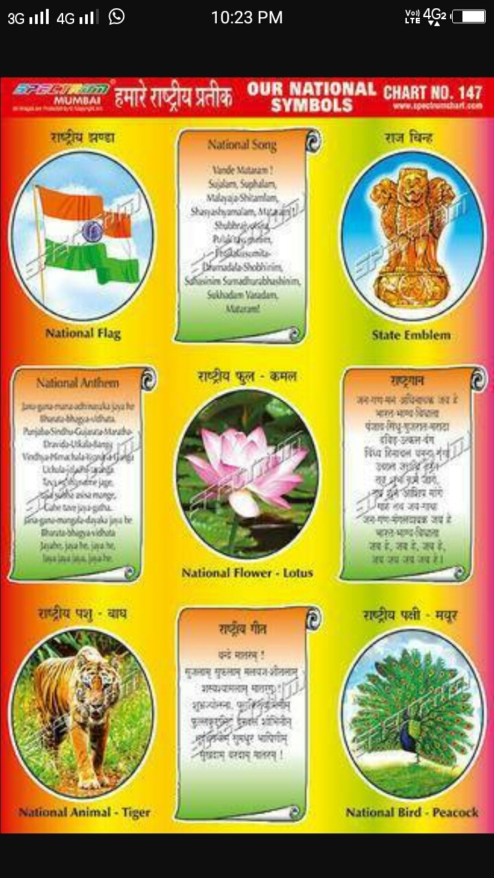 List Of National Symbols Of India With Pictures Brainly