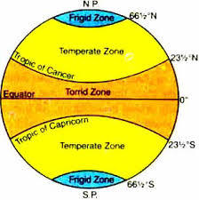 198069b934848a9975b7298220bf0912 diagram on heat zones of earth brainly in