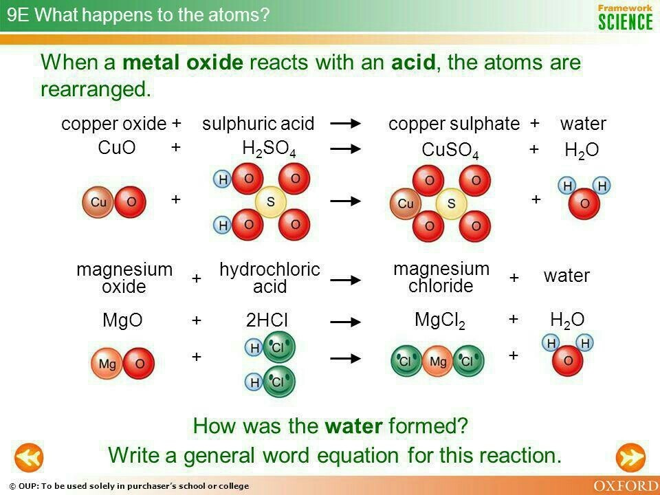 magnesium oxide and hydrochloric acid