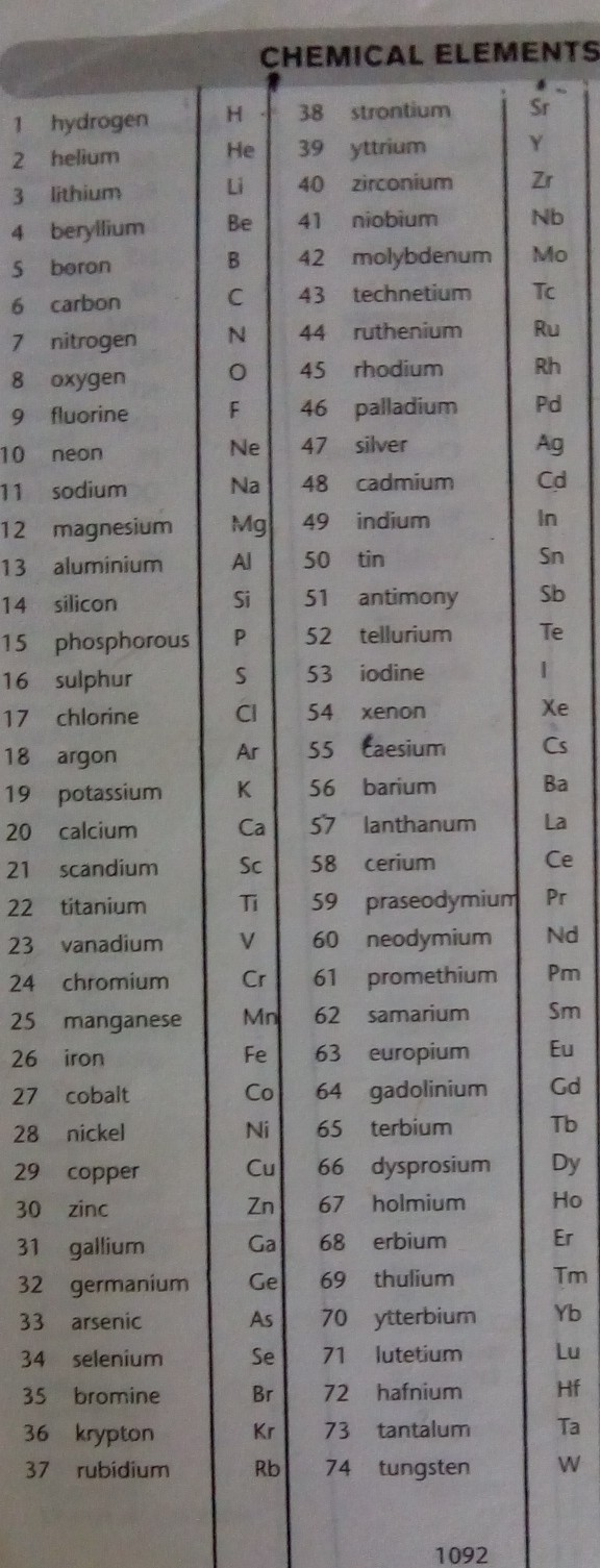I Want 1 To 30 Elements With Their Namessymbolsatomic Noatomic