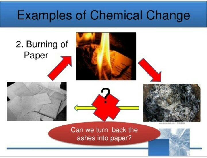 Why Burning Of Paper Is Chemical Change Brainly