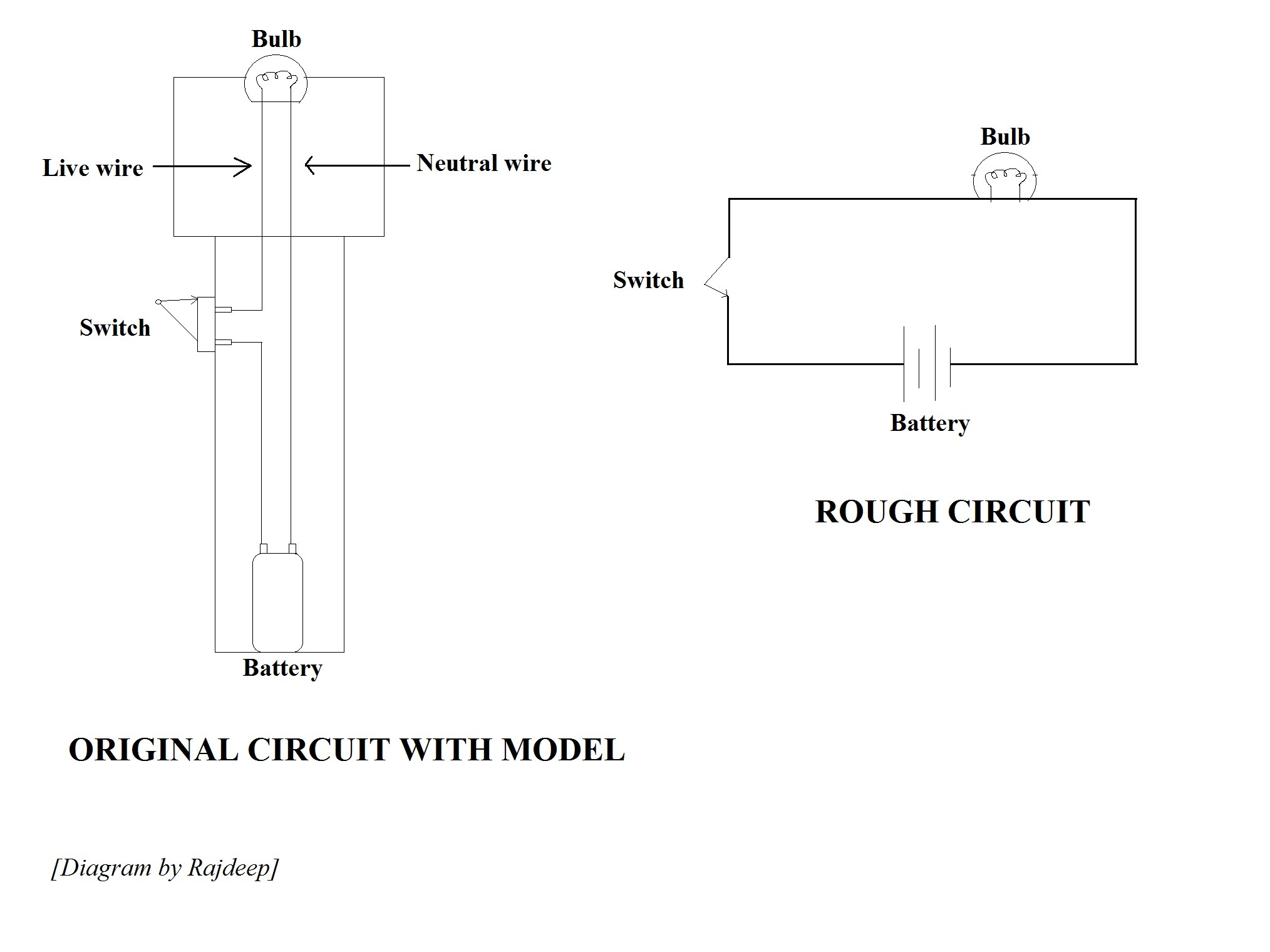 A Circuit Diagram Of Torch Wiring Library Mig Welder Parts Bill39s Repair Welders Brainlyin Download Bill S