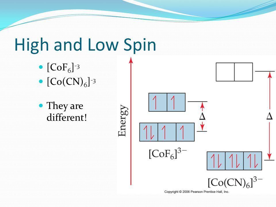 Molecular Orbital Diagram Of Cof6 Minus 3charge Brainly