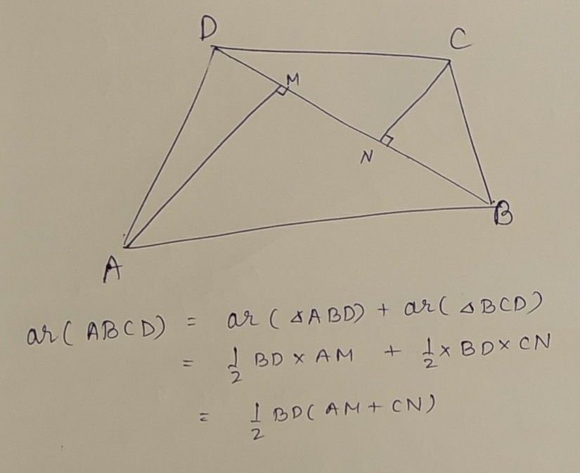 Bd is one of the diagonal of the quadrilateral abcd am and cn are download jpg ccuart Image collections