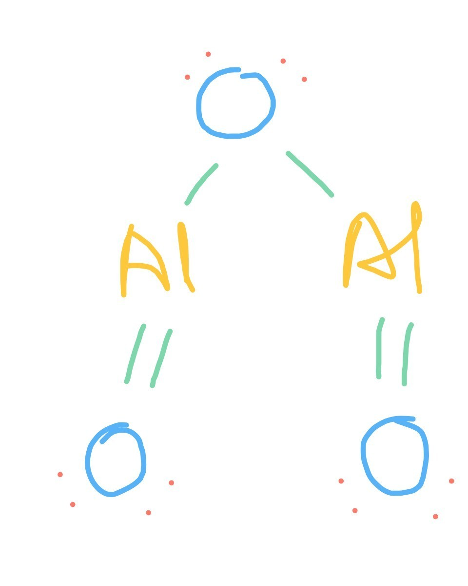 Determine The Lewis Dot Structure Of Al2o3