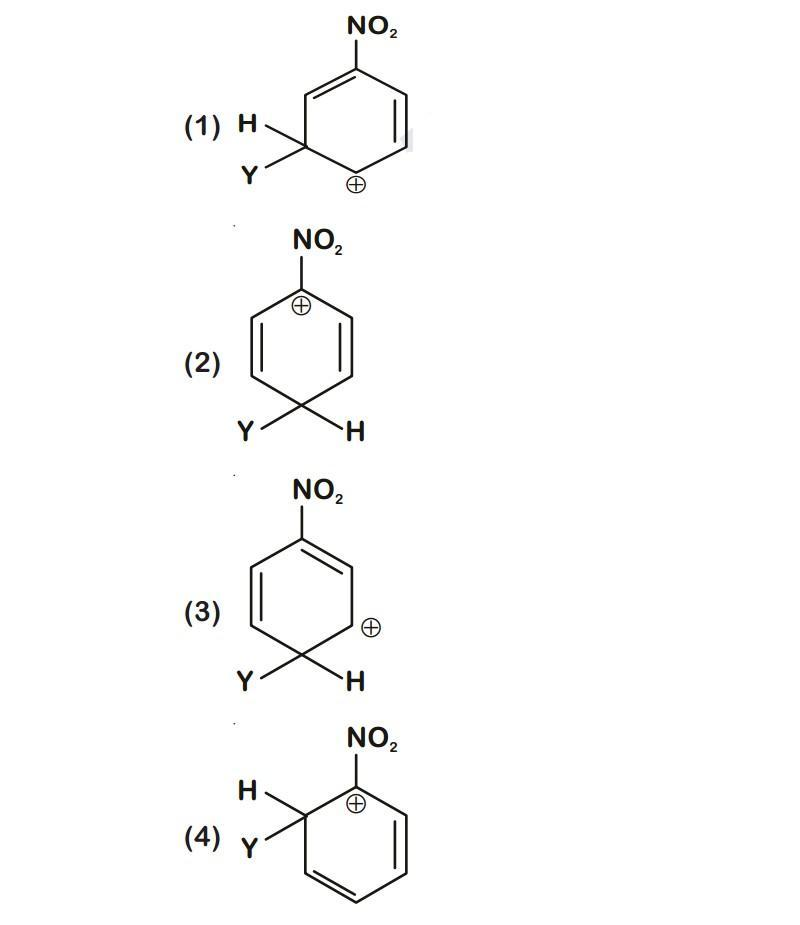 Which of the following carbocations is expected to be most ...