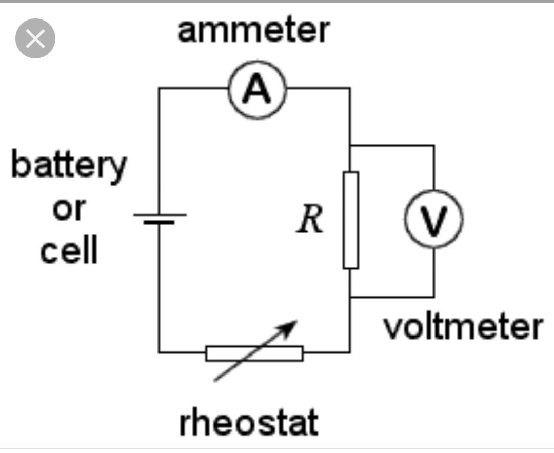 Cool Draw A Circuit Using Ammeter A Rheostat And A Cell Brainly In Wiring Digital Resources Indicompassionincorg