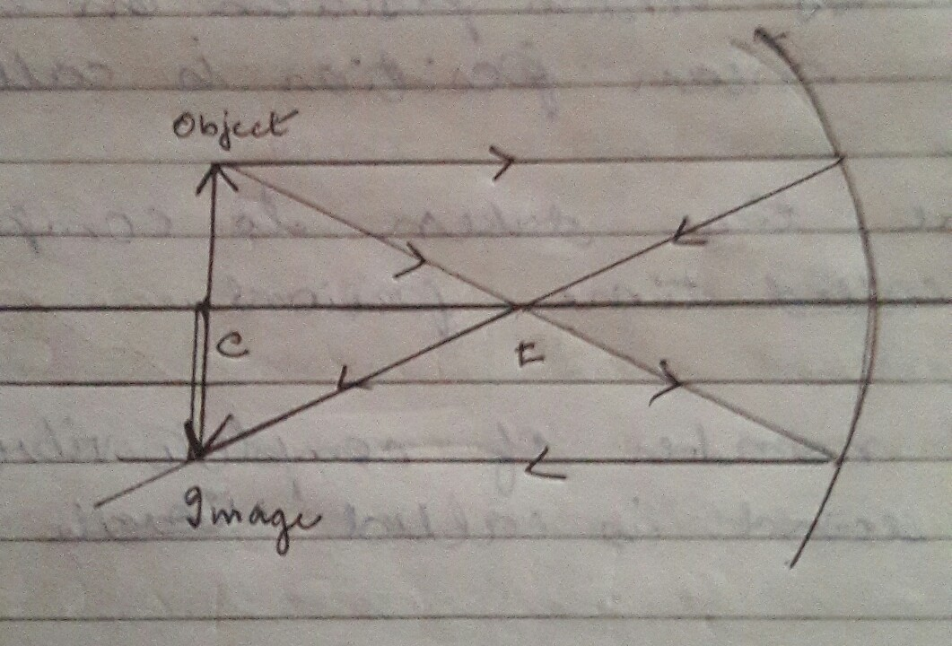 Draw A Ray Diagram To Show The Formation Of An Object Placed At The Center Of Curvature Of A Concave Brainly In
