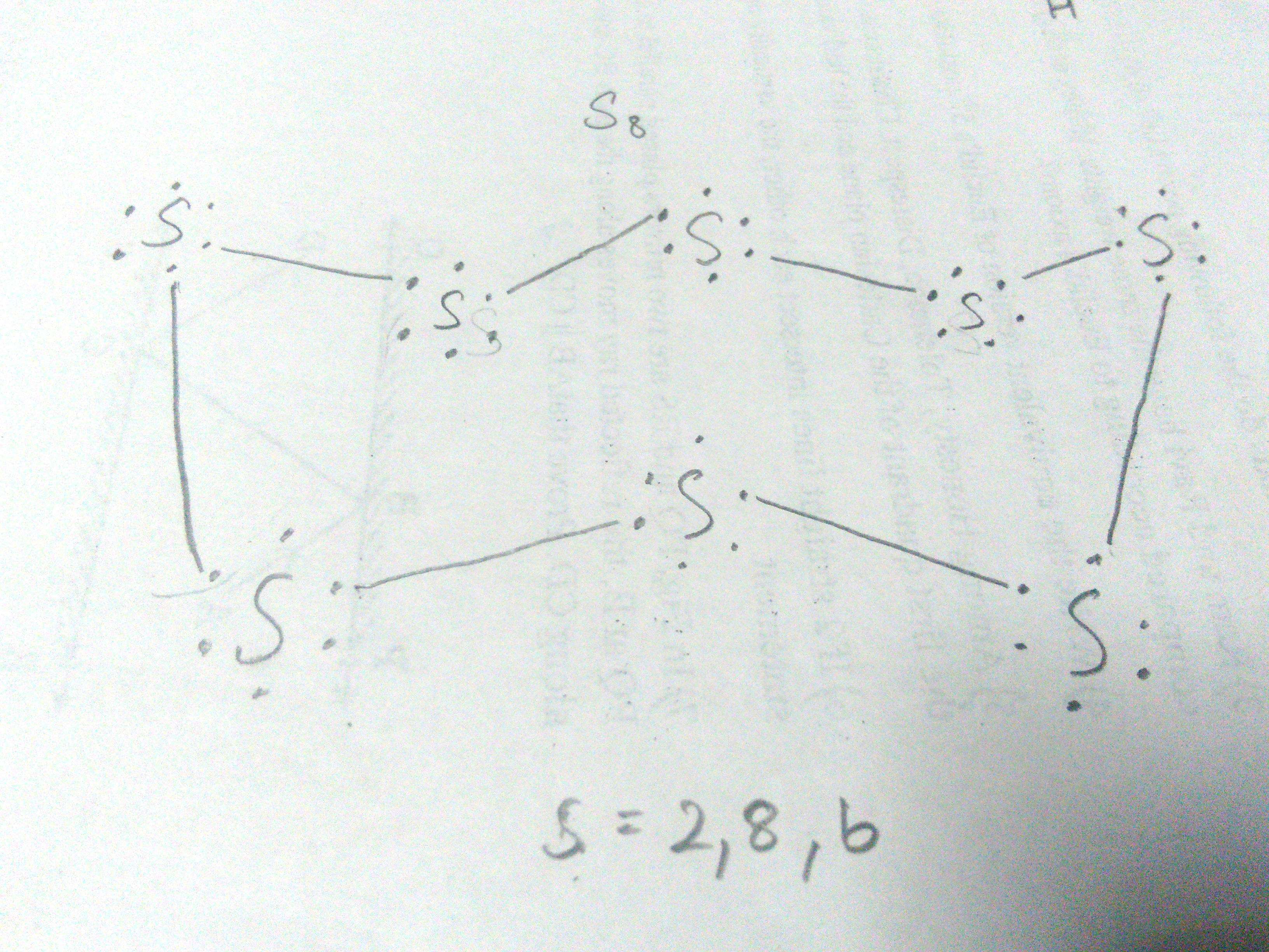 Electron Dot Diagram For Ch4