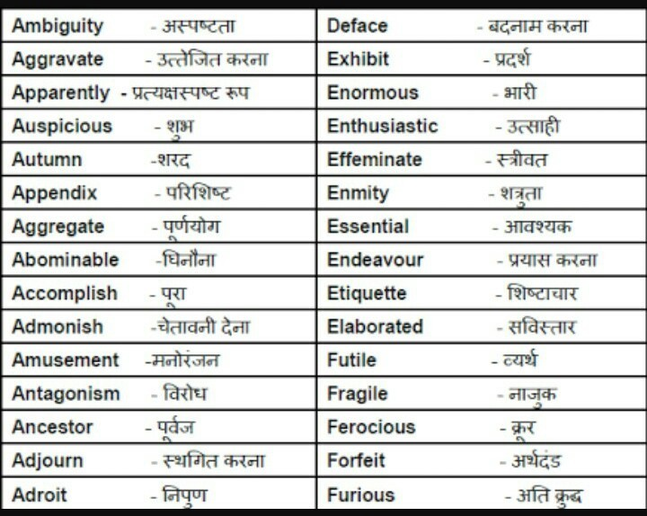 Hy good evening friends please help me for learn English and