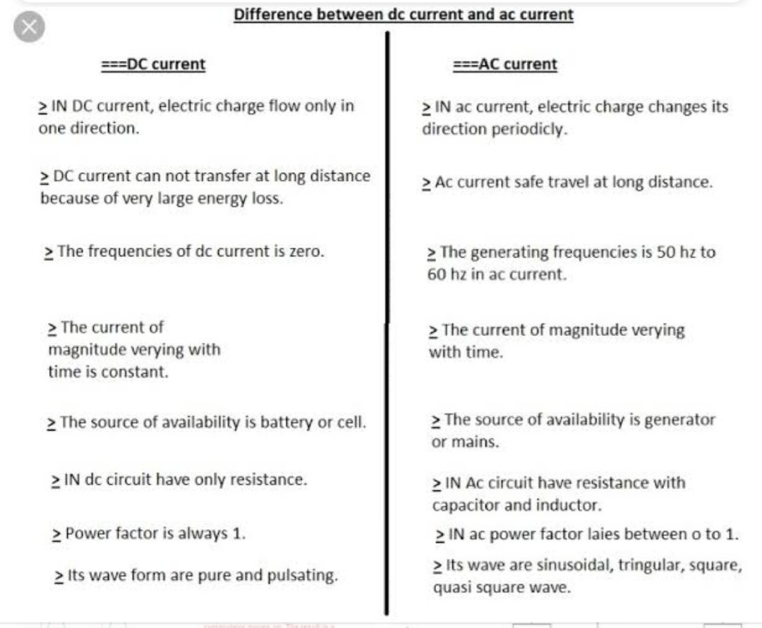 Differences Between Ac Current And Dc In Tabular Form Circuits Download