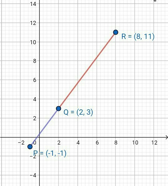Points In R