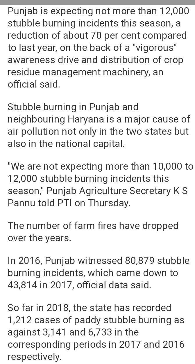 Air pollution in Punjabi not more than 450 words - Brainly in
