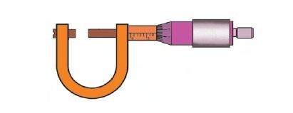 screw gauge diagram label the following parts in the given screw gauge diagram i  screw gauge diagram