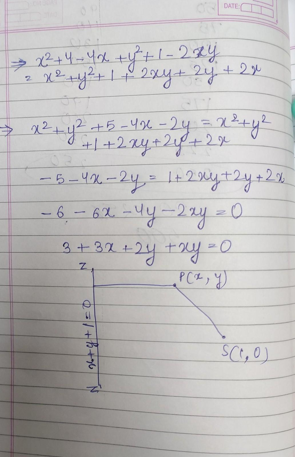 How Do You Find The Equation Of A Parabola Given Vertex