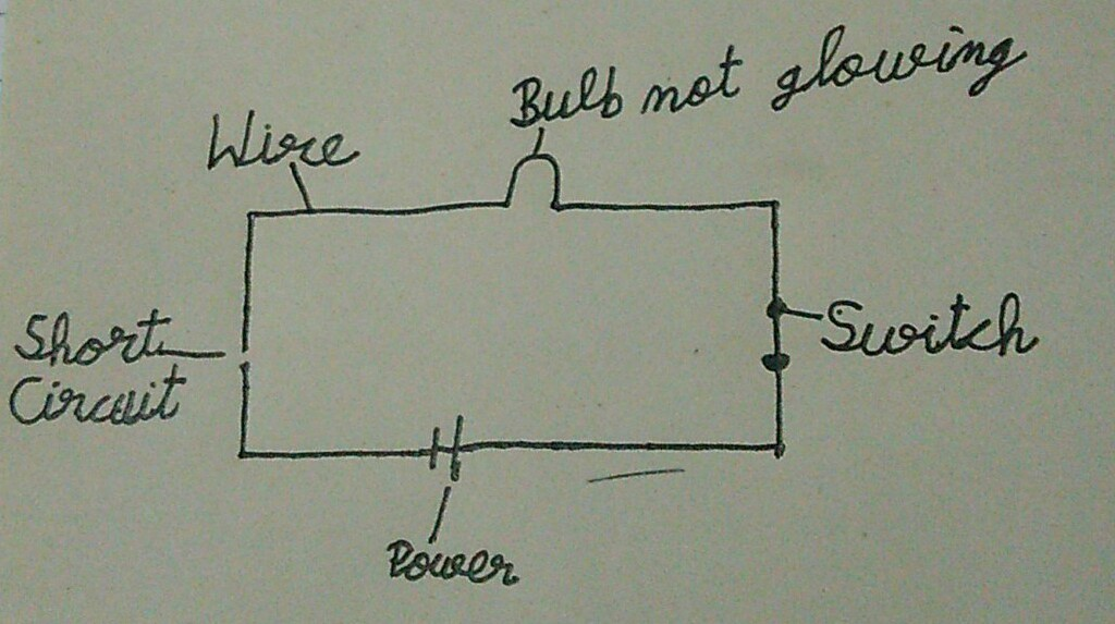 How To Identify Short Circuit In A Circuit Diagram Brainly