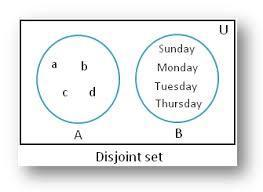 give any 2 examples of disjoint sets in your daily life - Brainly in
