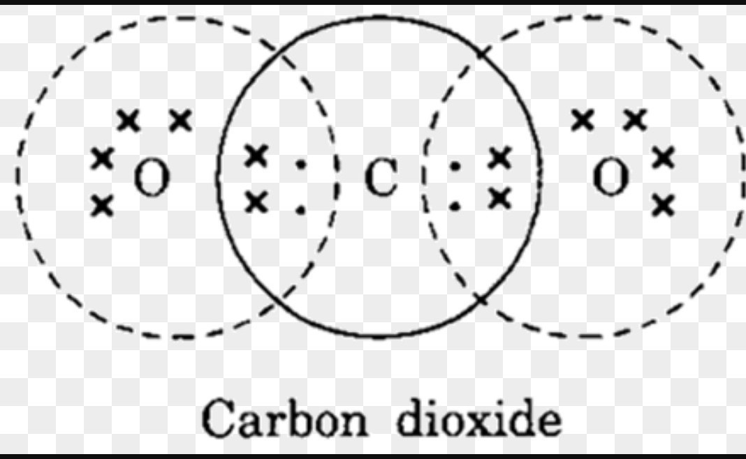 write the electron dot structure of co2,h2o,h2s,propane , f2,ch4 P4 Lewis Diagram