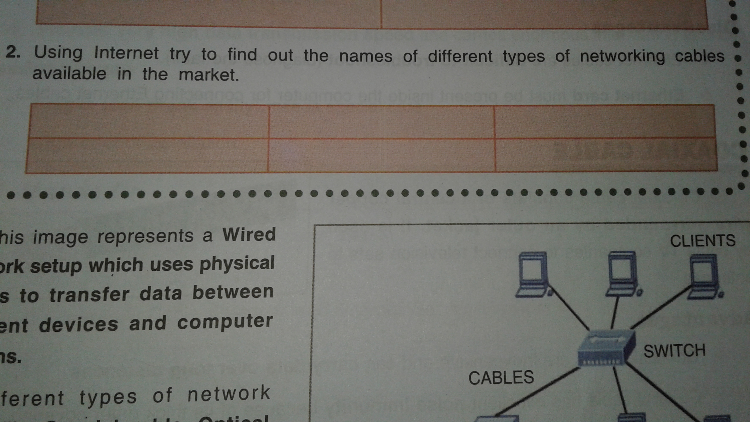The Name Of Different Types Networking Cables Available In