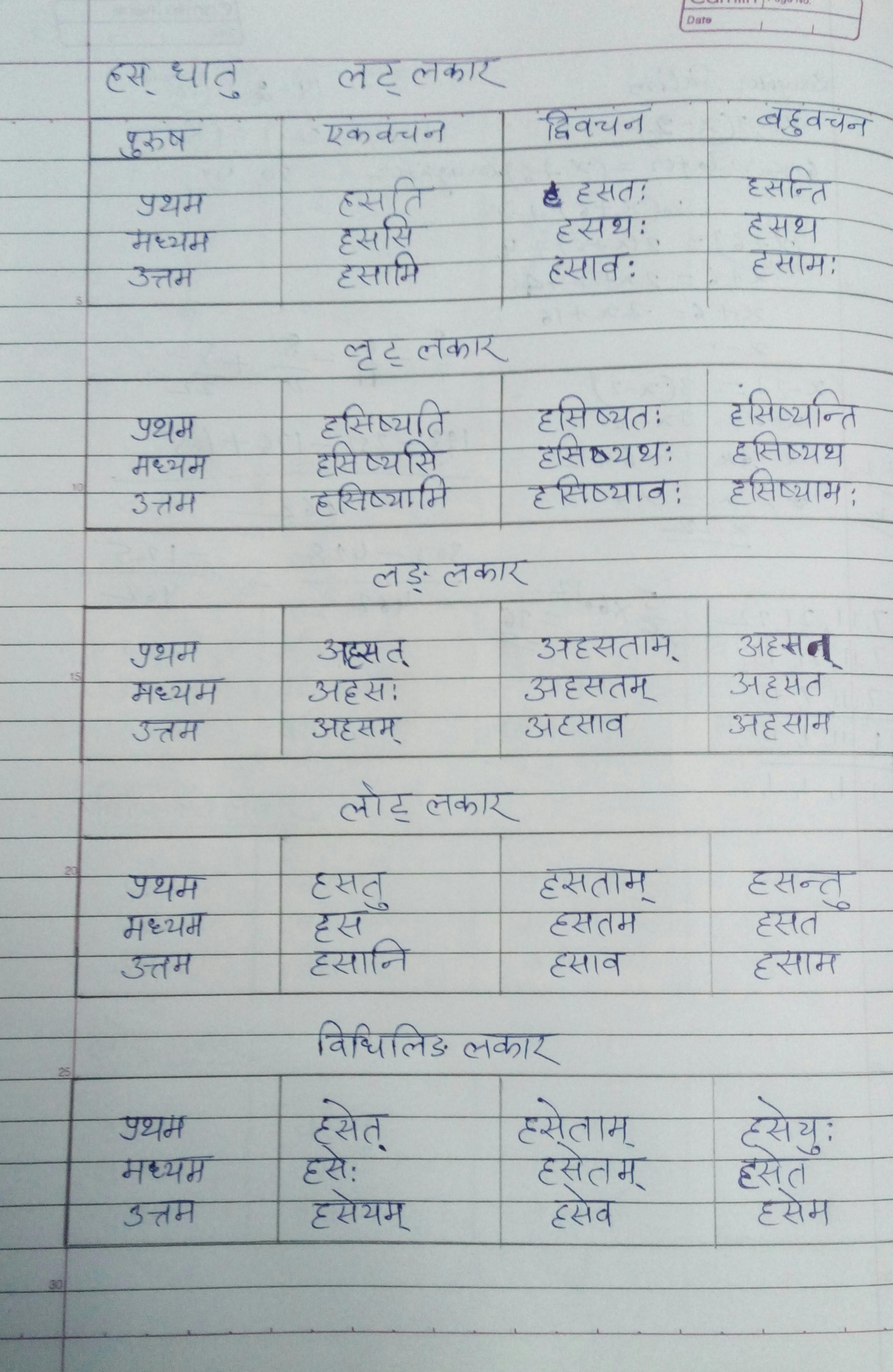 ध त र प ल स ट ज स पठ गम In Sanskrit