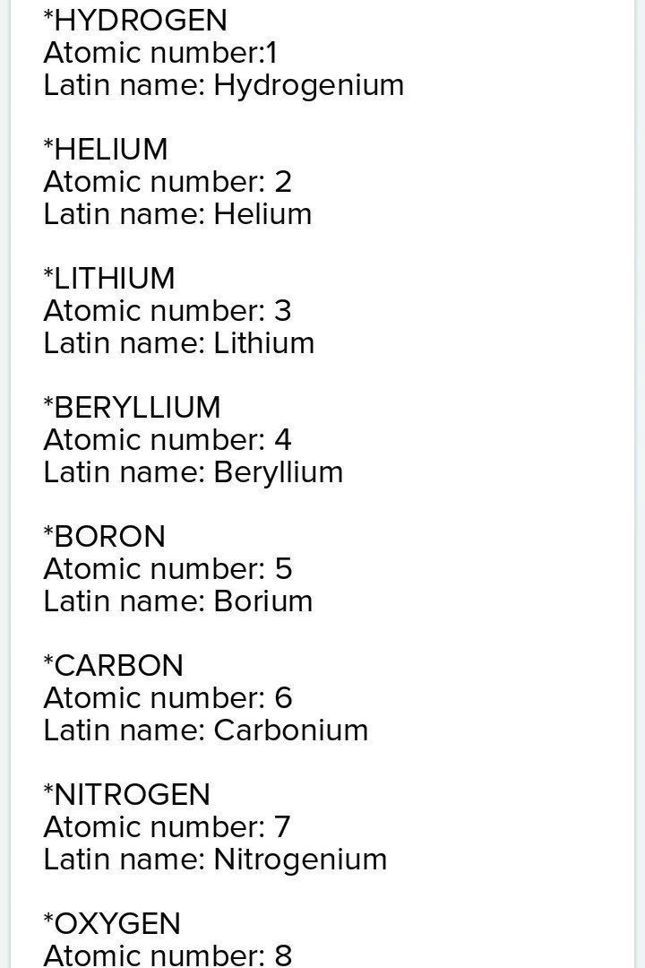 First ten elements of periodic table with atomic number chemical download jpg urtaz Image collections