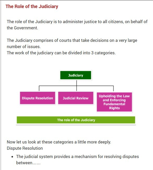 what is the role of judiciary in India pointwise answer - Brainly in