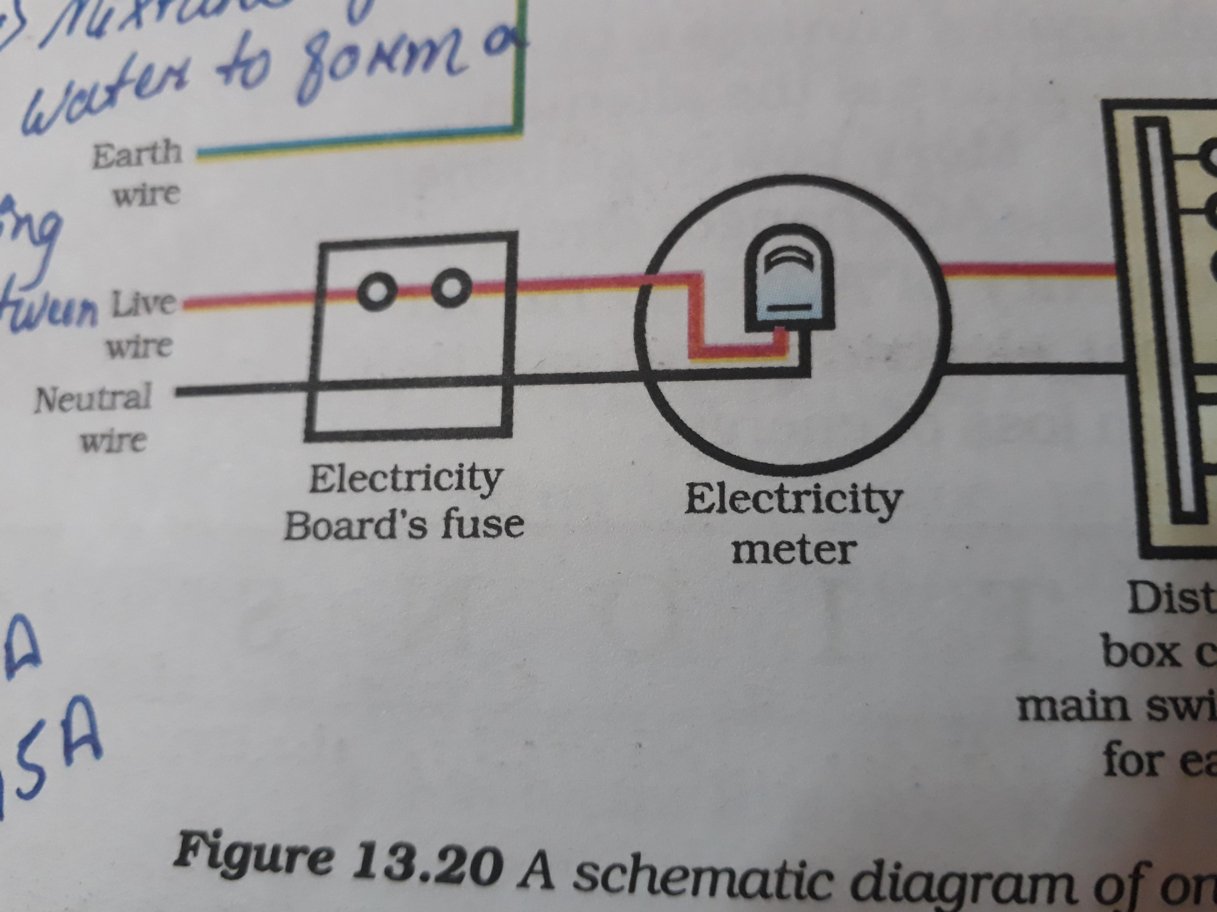 Give Circuit symbol of fuse and electric meter? - inly.in on
