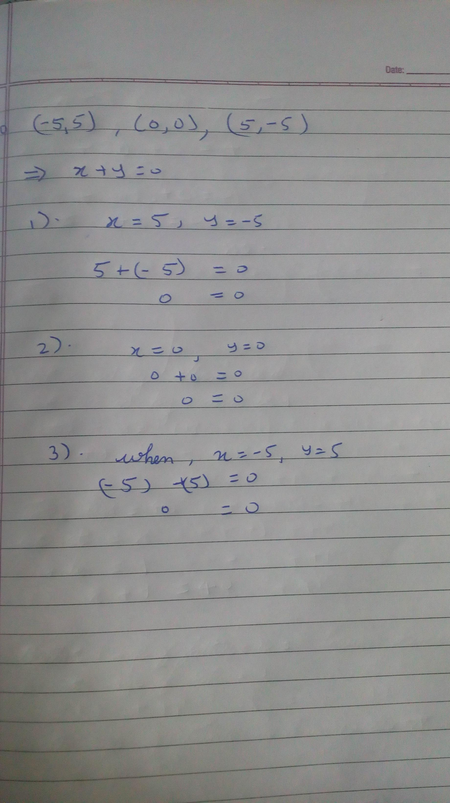 If Linear Equation Has Solutions (5,-5),(0,0),(5,-5), Then