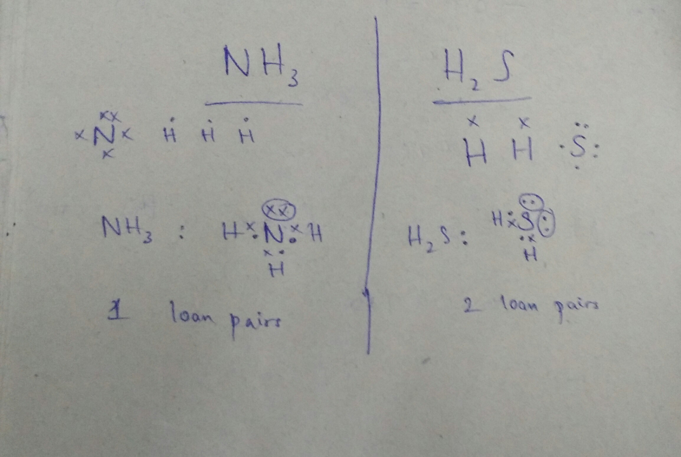 Draw The Lewis Dot Structures Of Nh3 And H2s Brainly In