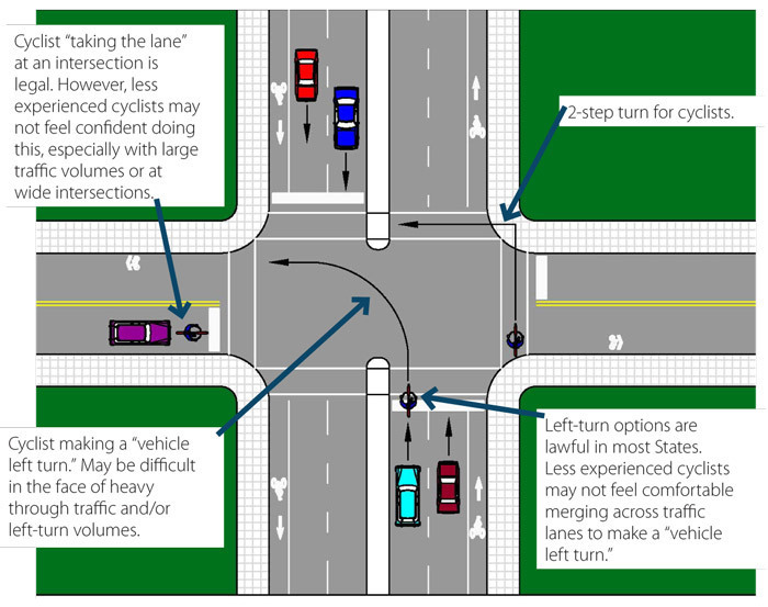 Draw a diagram on road safety - Brainly.in