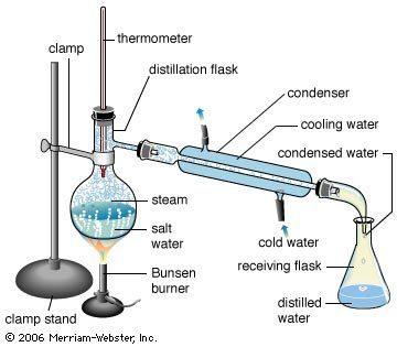 on salt water diagram