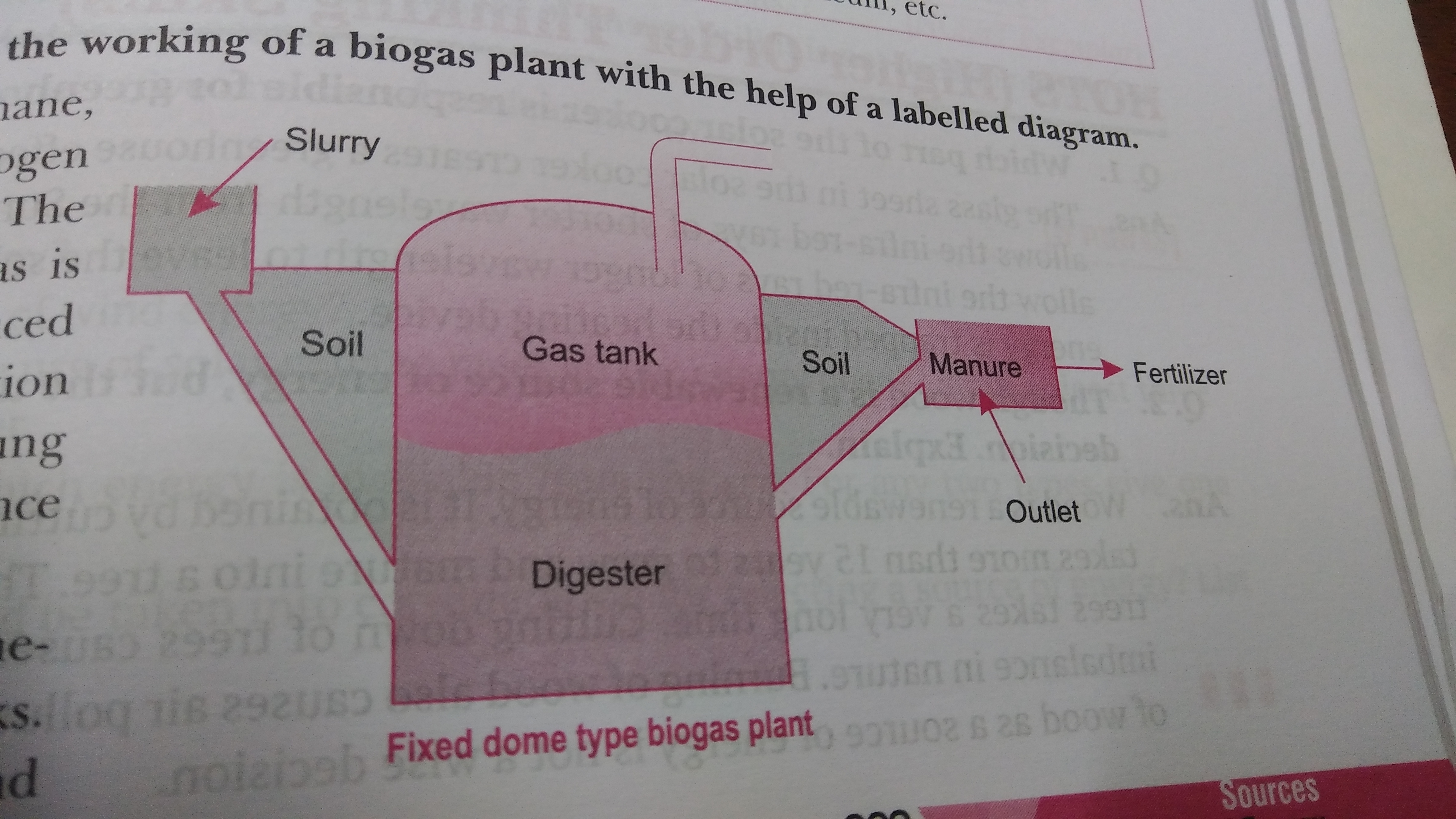 How Does Biogas Work What Is Tidal Energy Wave Download Digester Diagram 50