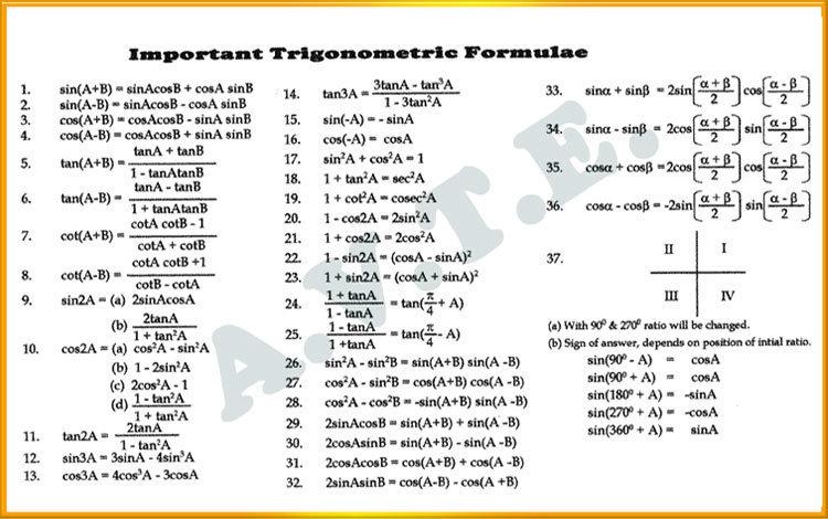 all trigonometry formula - Brainly in