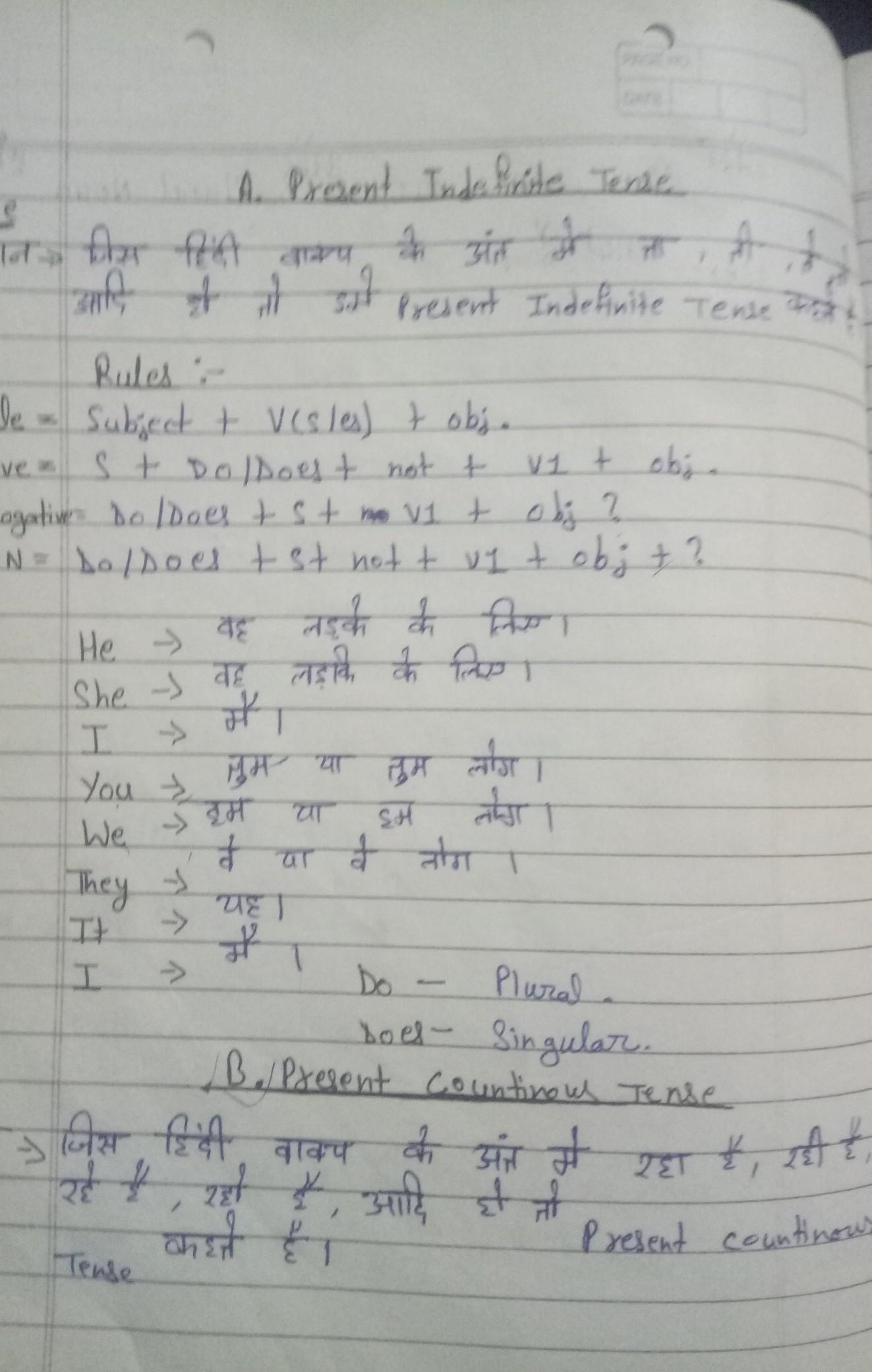40 Hindi Sentences In Simple Present Tense Brainly In