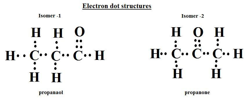 Draw the structural formula of the possible isomers of the ...