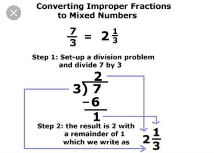 Converting Improper Fractions To Mixed Numbers Brainly In