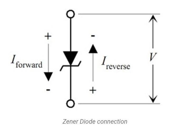 vi characteristics of zener diode in forward bias and reverse bias