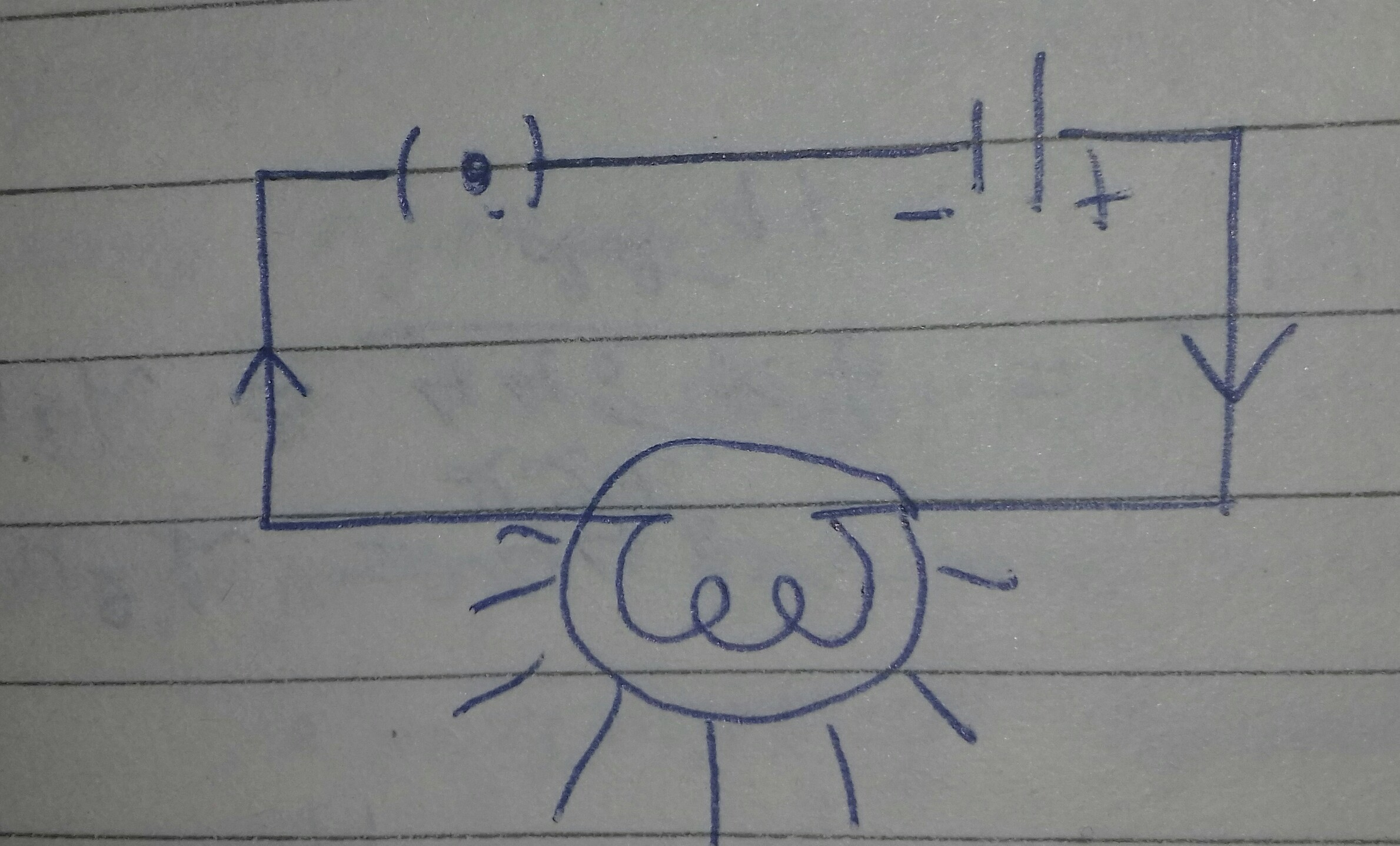Peachy Draw A Ray Diagram To Show The Closed Circuit For Switch Bulb Cell Wiring Digital Resources Minagakbiperorg