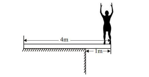 Wandplank 1 Meter.The 40 Kg Woman Stands On The End Of A 4 Meter Long Uniform Plank