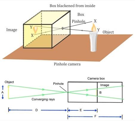 Fine Atmega32 Led Cube Circuit 74Hct238 Led Cube Circuit Led Kupu Led Kup Wiring 101 Dicthateforg
