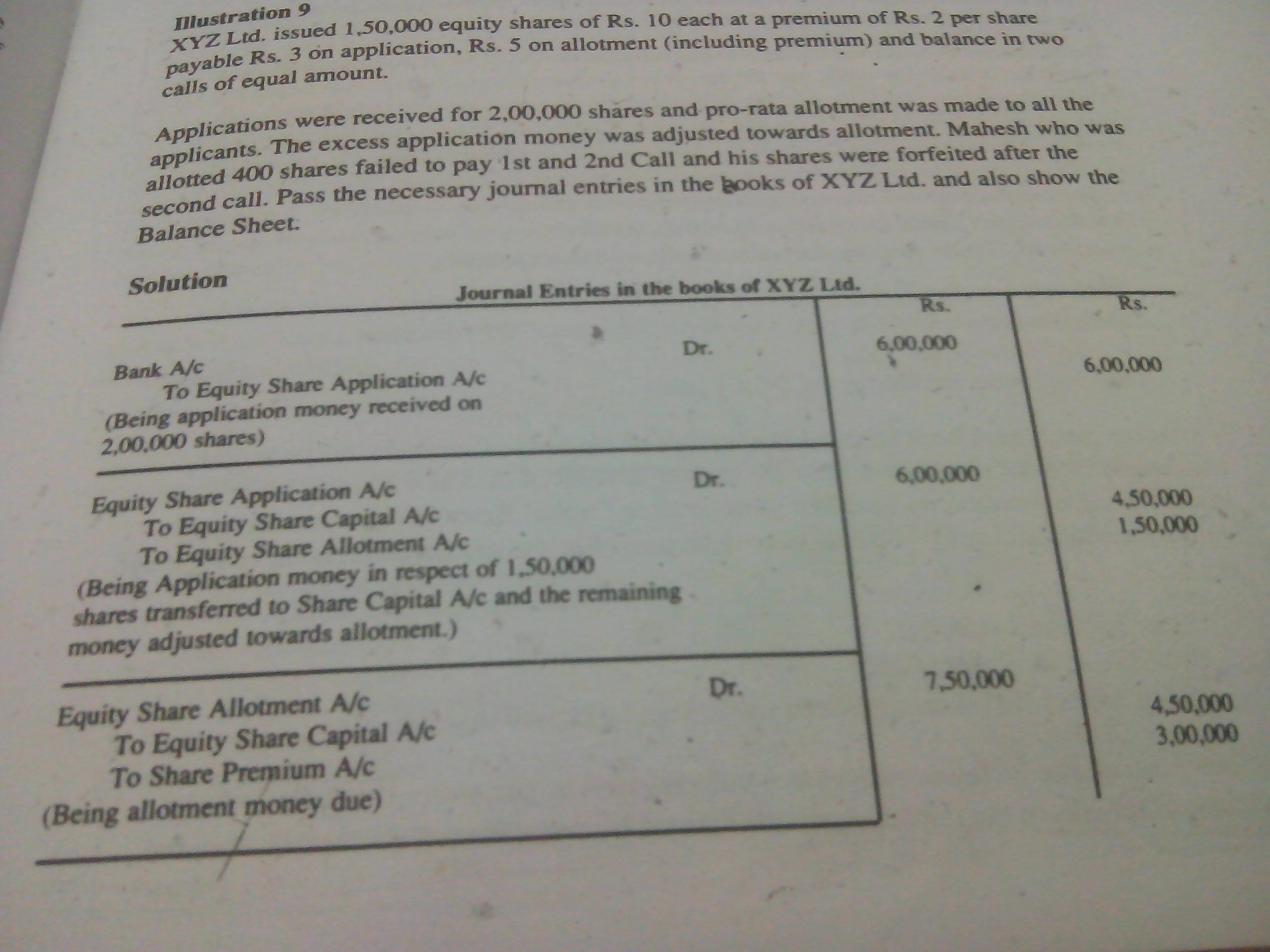 application for allotment of shares