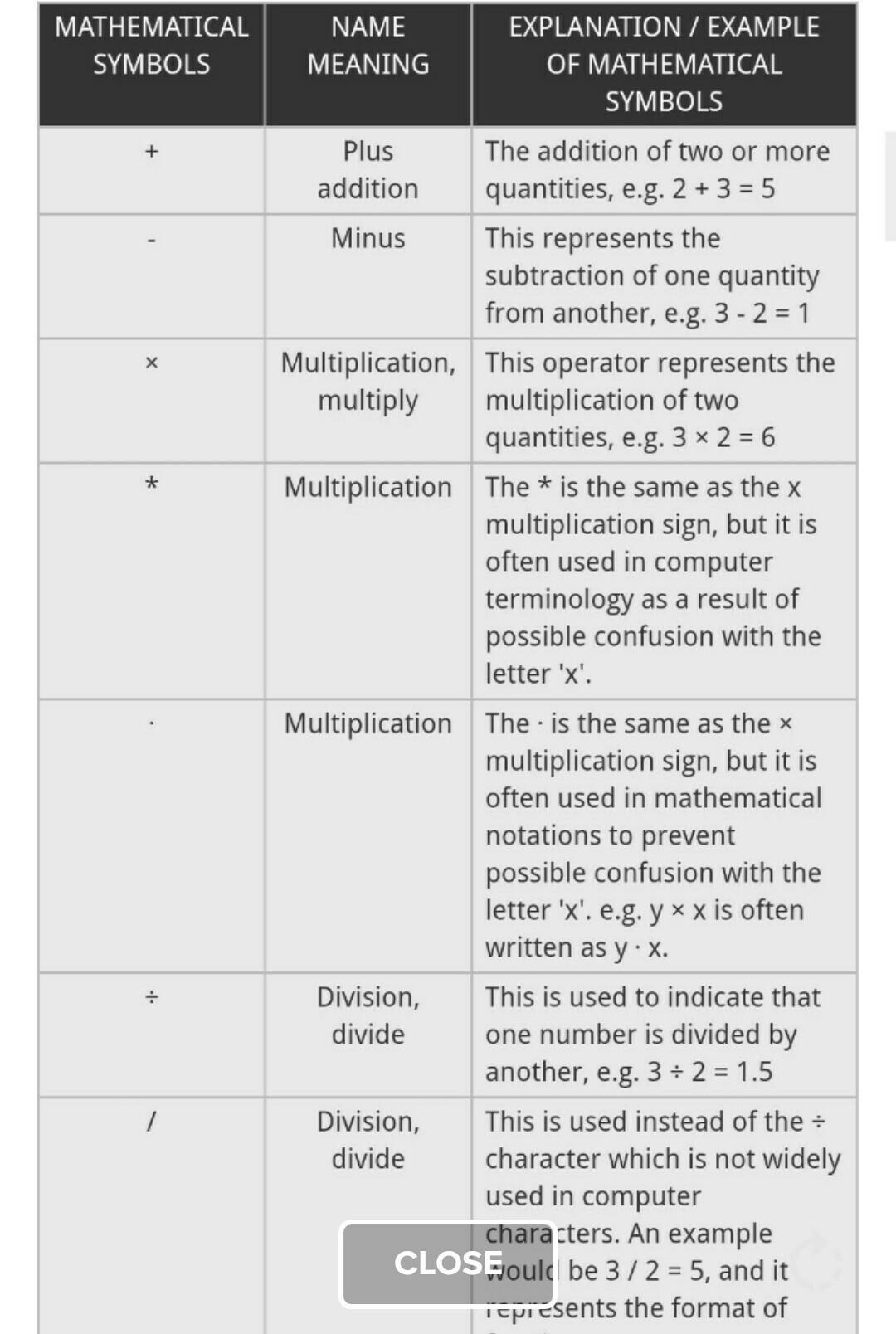 Top 10 Mathematical Symbolsoriginmeaning Use Brainly