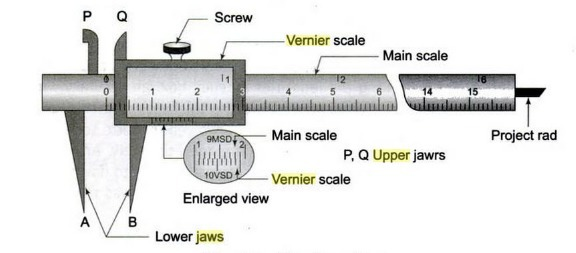 give reason for using upper jaws of the vernier calipers to