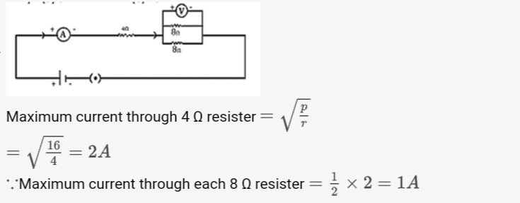 Draw A Circuit Diagram Of An Electric Current Containing A Cell  A Key  An Ammeter  A Resistance