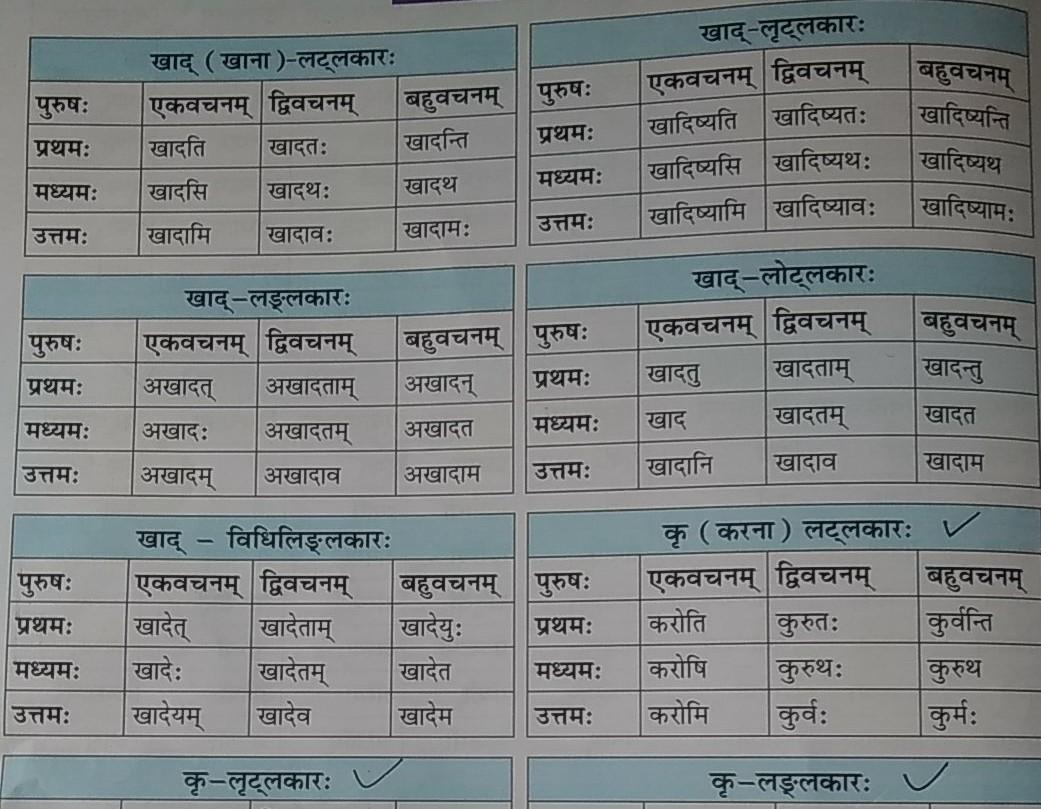 Khad Dhatu Roop Pancho Lakaro Me Brainly In