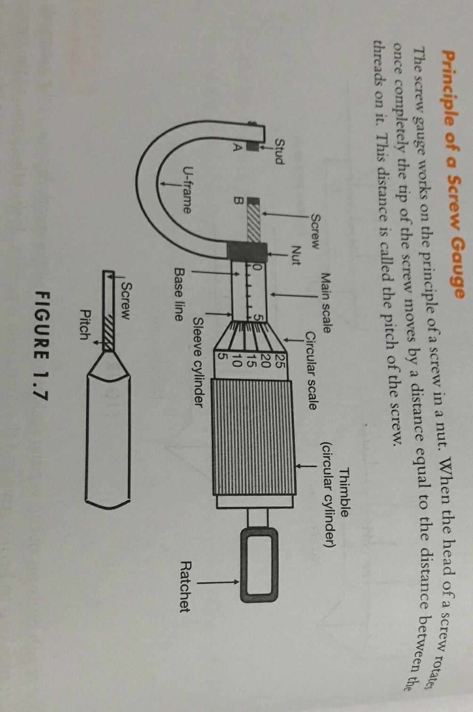 screw gauge diagram screw gauge diagram wiring diagrams  screw gauge diagram wiring diagrams