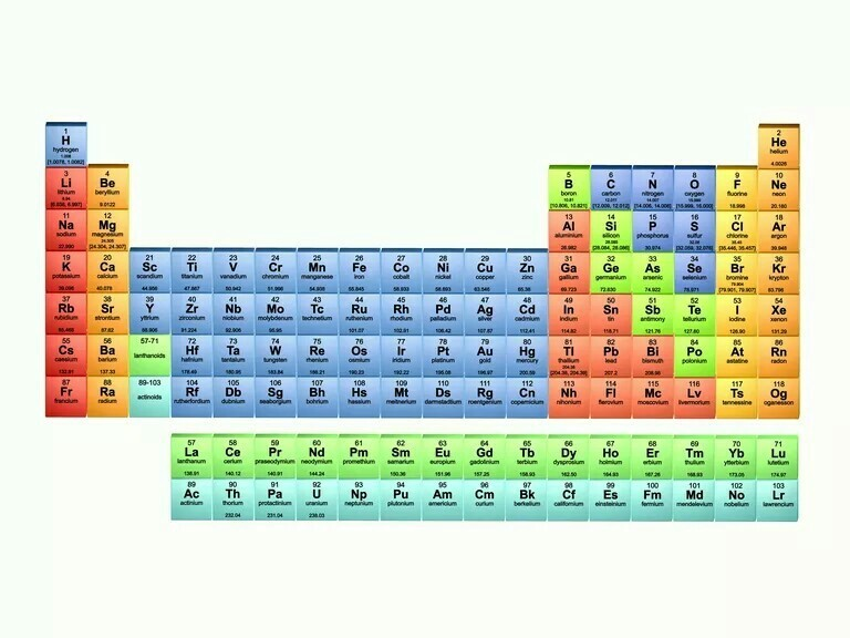 Name Of Element Periodic Table Chart